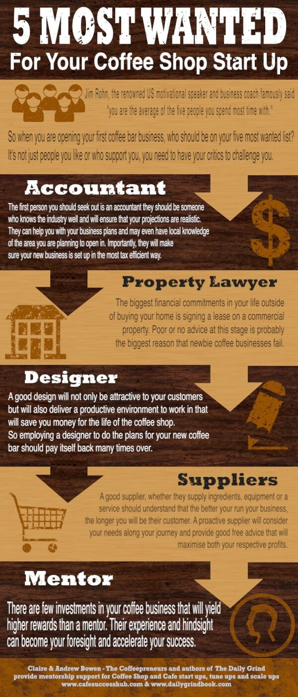 coffee shop start up