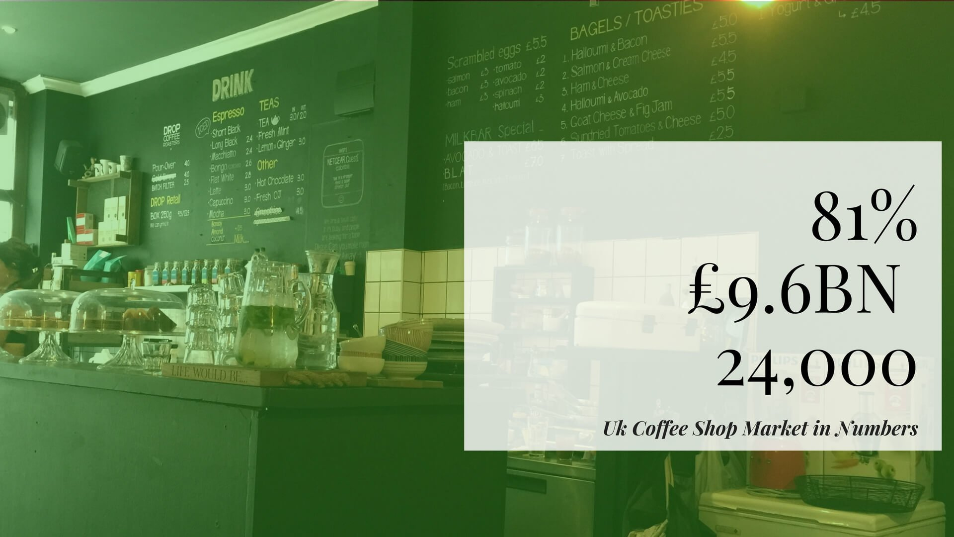 UK Coffee Shop Market 2018