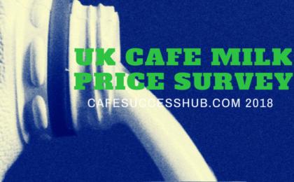 UK Cafe coffee shop milk price survey 2018
