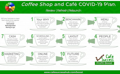 covid19 recovery plan for coffee shops and cafes